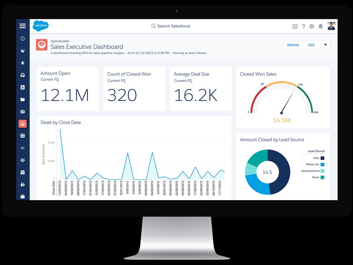 Salesforce Customization Dashboard